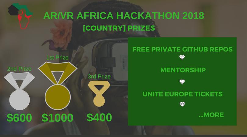 AR.VRAfrica Prizes